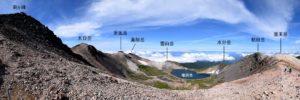 乗鞍岳の山々